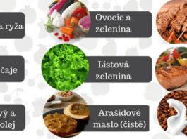 Histamínová intolerancia a potraviny