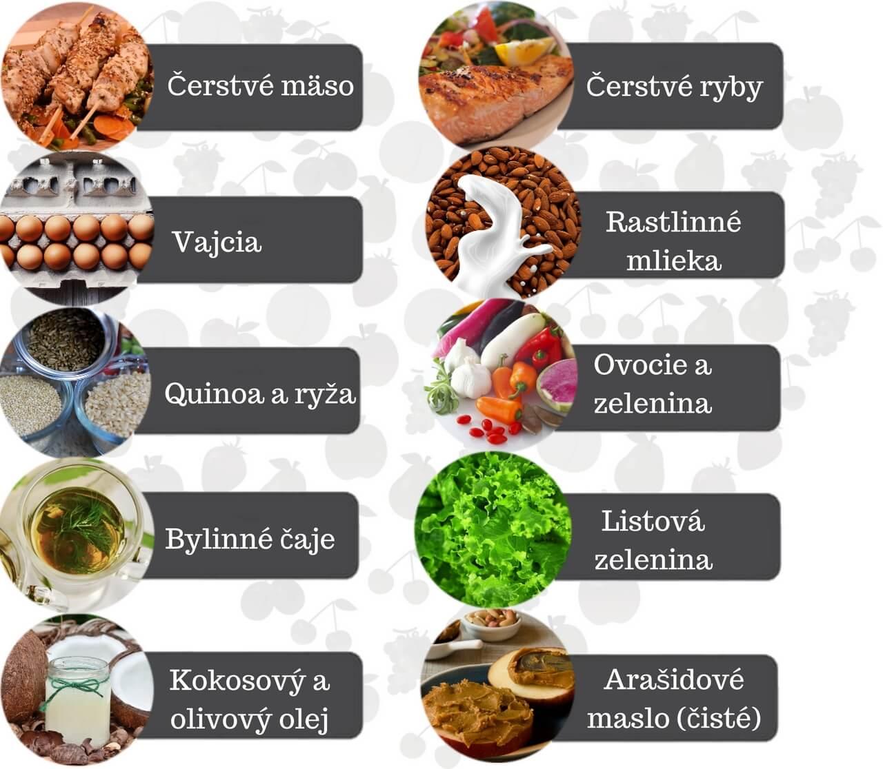 Histamínová intolerancia - vhodné potraviny
