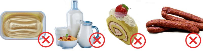 Cholesterol - strava a nevhodná dieta