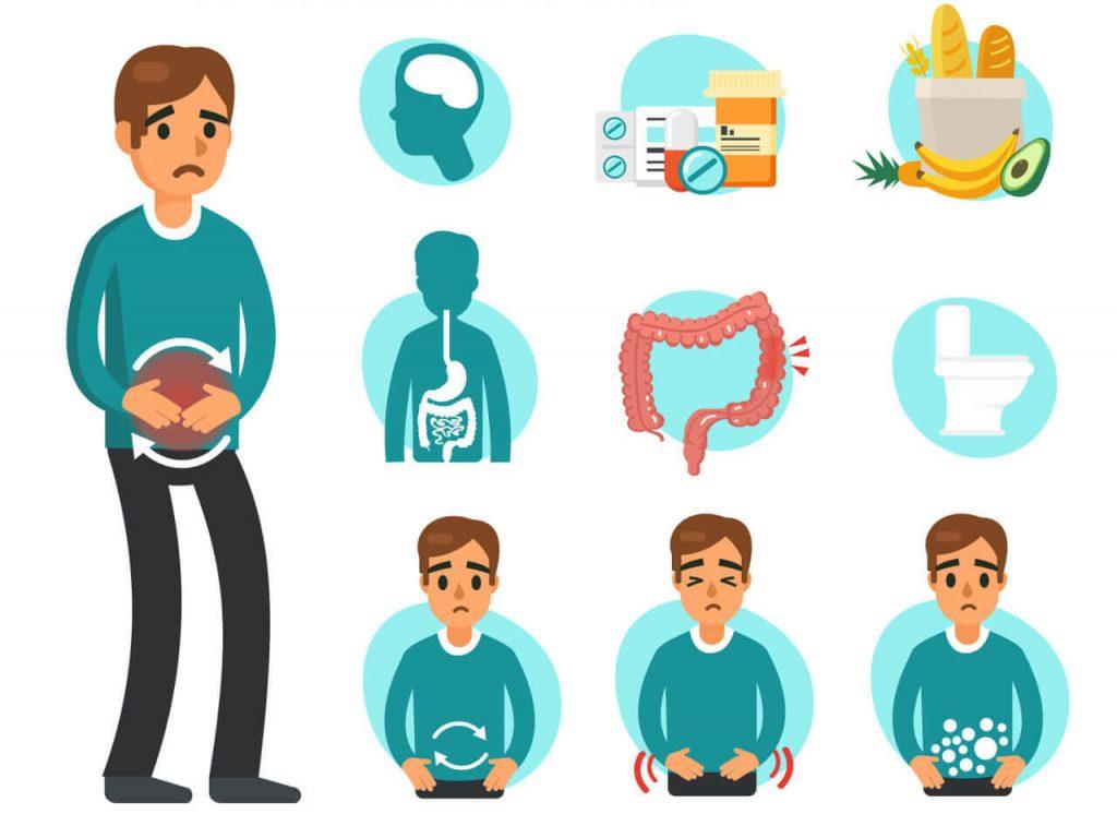 Syndróm dráždivého čreva - príznaky