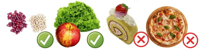 životospráva a strava na prevenciu aterosklerózy